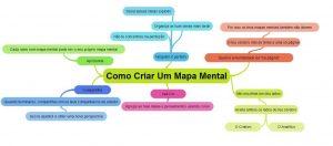 Como-criar-um-mapa-mental?
